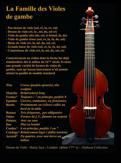 dessus de Viole (collection Orpheon)