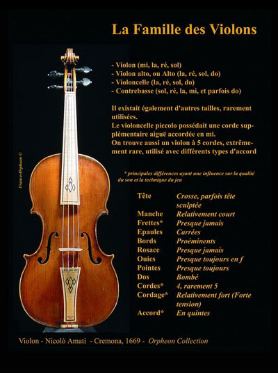 Violon Amati (collection Orpheon)